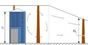Schornsteinhöhenberechnung hohe Einzelgebäude